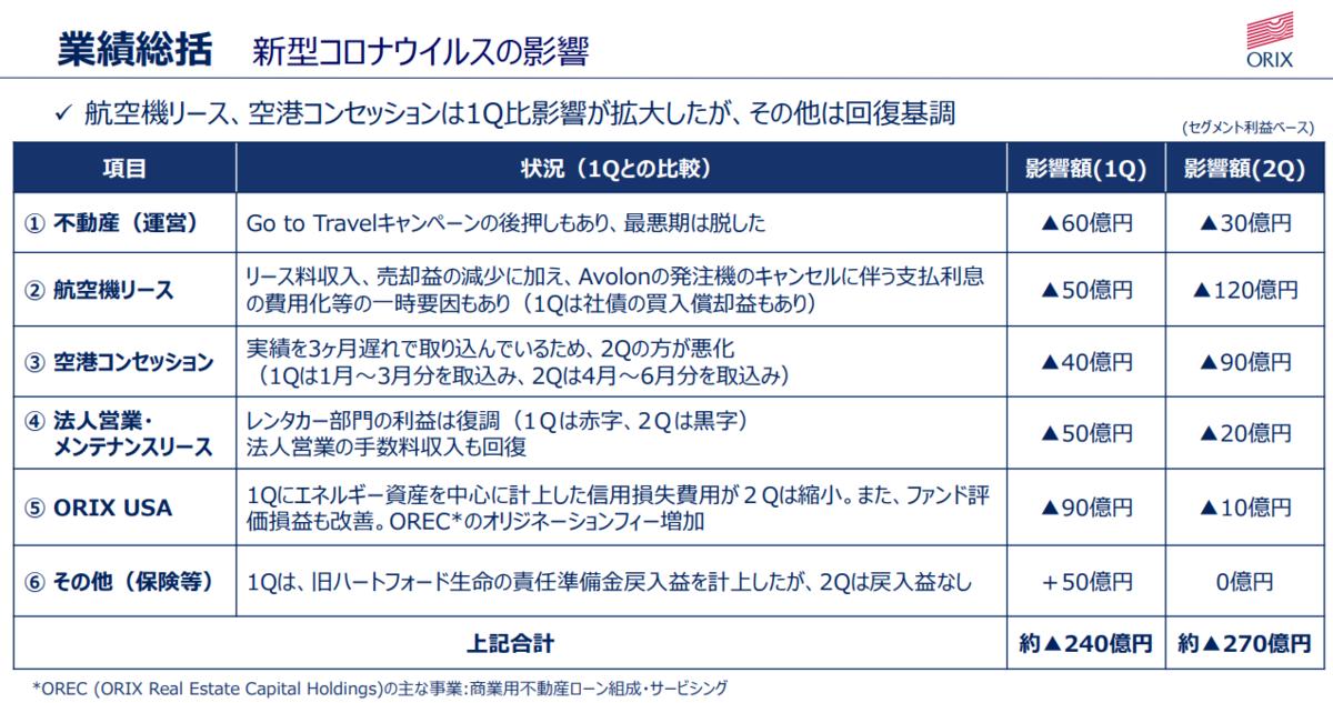 f:id:nikoT:20210208125351p:plain