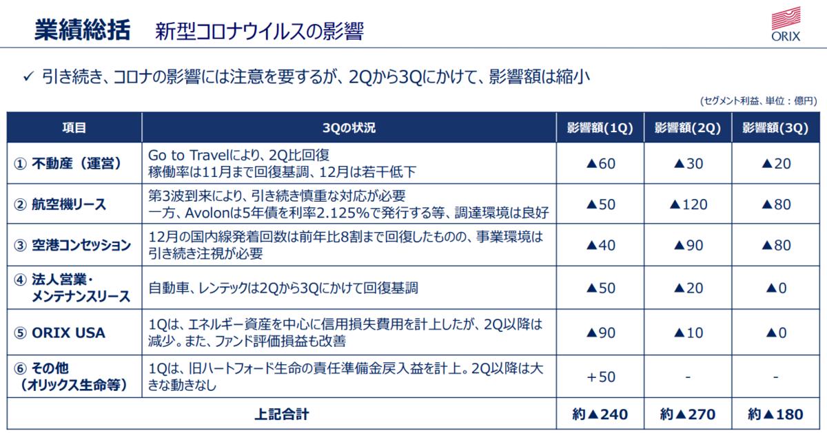 f:id:nikoT:20210208174341p:plain
