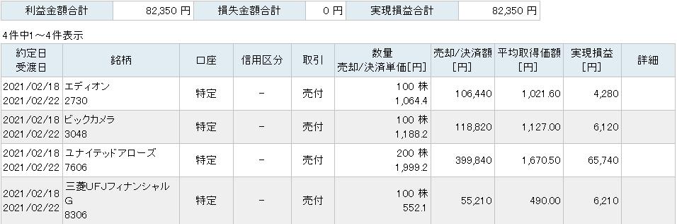 f:id:nikoT:20210218172648p:plain