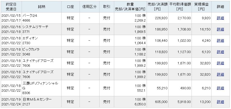 f:id:nikoT:20210221113534p:plain