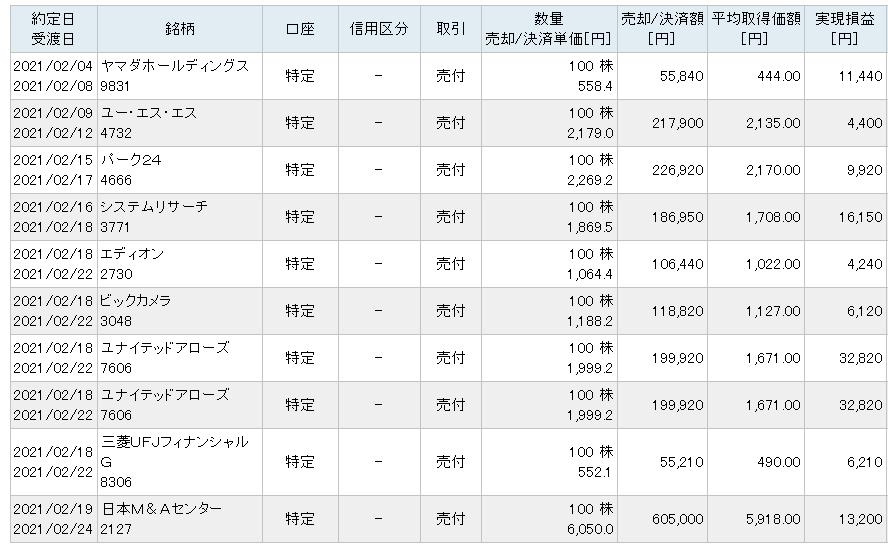 f:id:nikoT:20210227224208p:plain