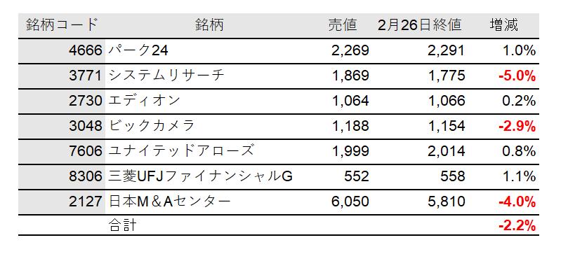 f:id:nikoT:20210228112823p:plain