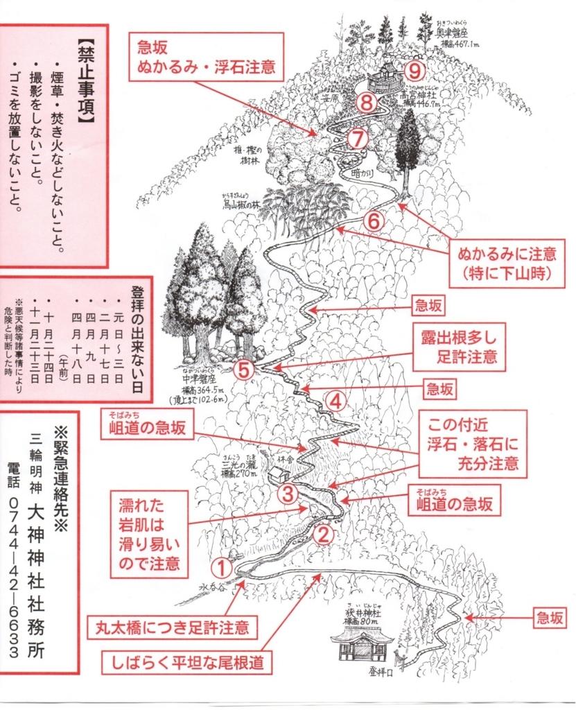 f:id:nikomakoyoga:20180606172425j:plain