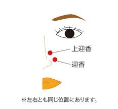 f:id:nikomakoyoga:20190203225330j:plain