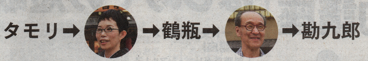 f:id:nikomakoyoga:20190905231000p:plain