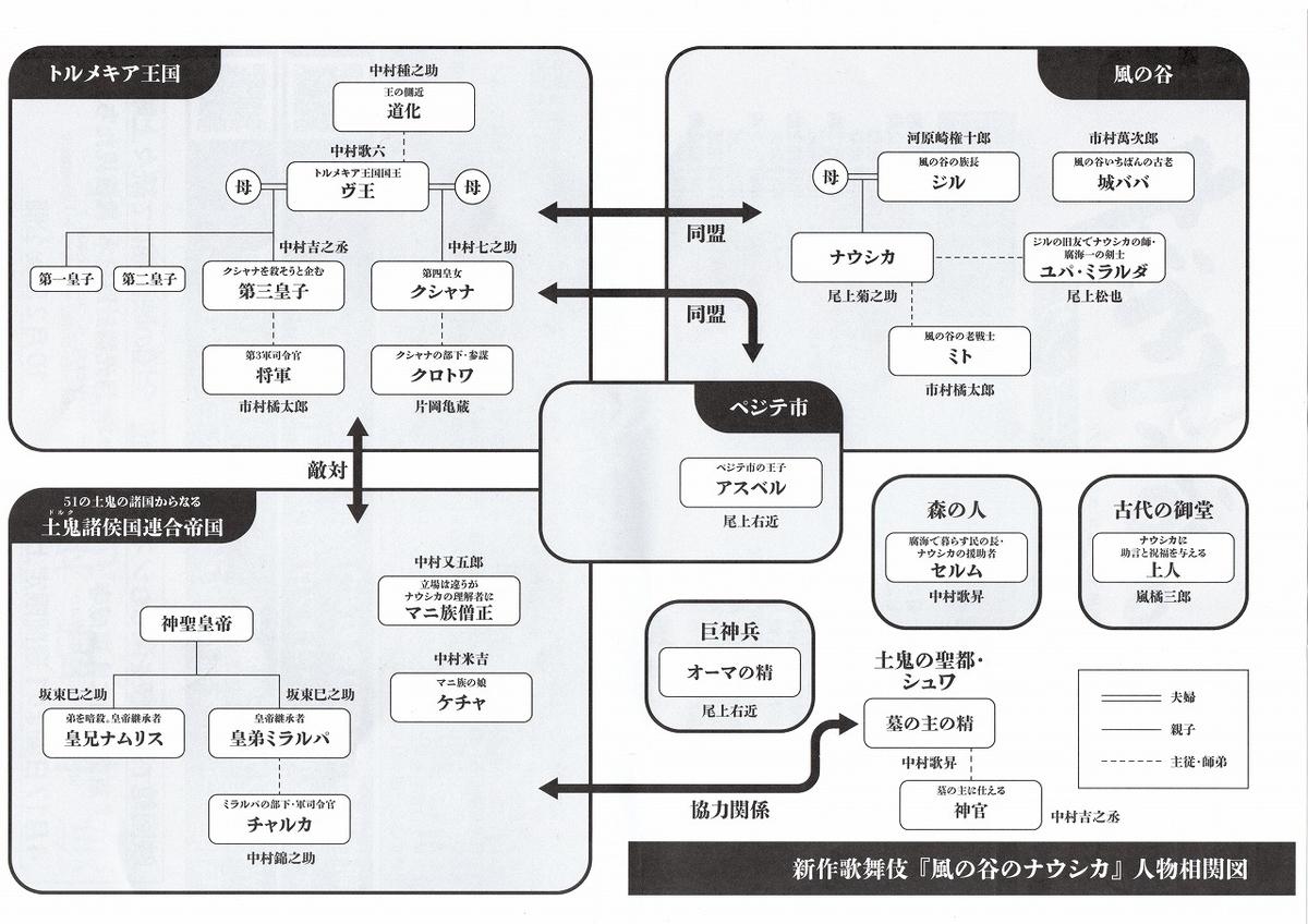 f:id:nikomakoyoga:20200220131217j:plain