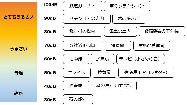 f:id:nikomakoyoga:20200629102952j:plain
