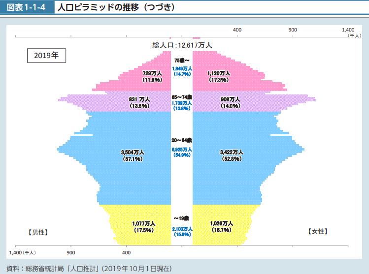 f:id:nikomakoyoga:20201023193010p:plain