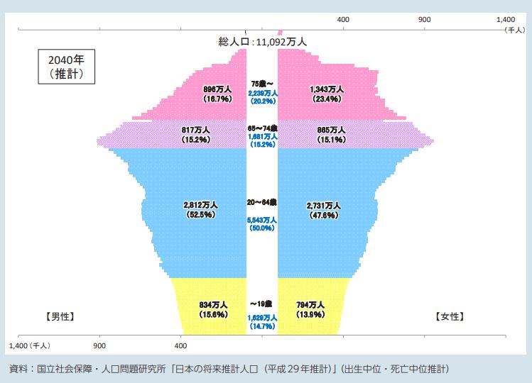 f:id:nikomakoyoga:20201023193020p:plain