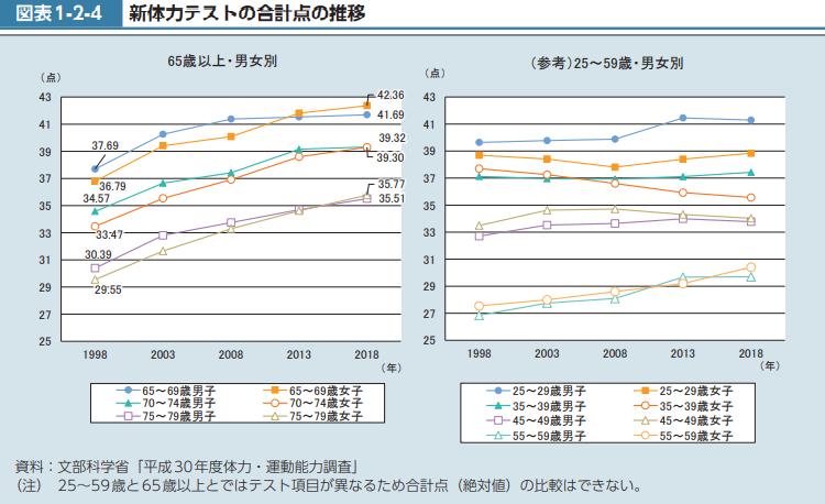 f:id:nikomakoyoga:20201023193729p:plain