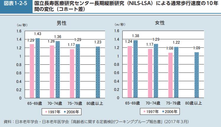 f:id:nikomakoyoga:20201023193838p:plain