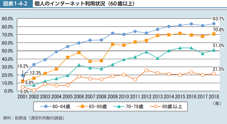 f:id:nikomakoyoga:20201023194326p:plain