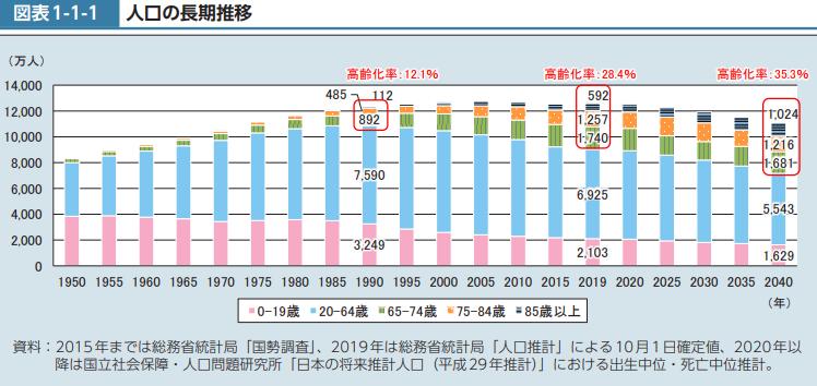 f:id:nikomakoyoga:20201023200055p:plain