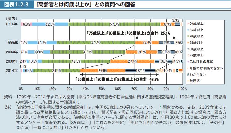 f:id:nikomakoyoga:20201023200452p:plain