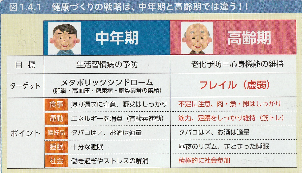 f:id:nikomakoyoga:20201023205327p:plain