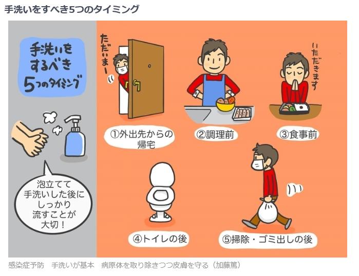 f:id:nikomakoyoga:20201113004007p:plain
