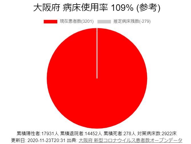 f:id:nikomakoyoga:20201124090616p:plain
