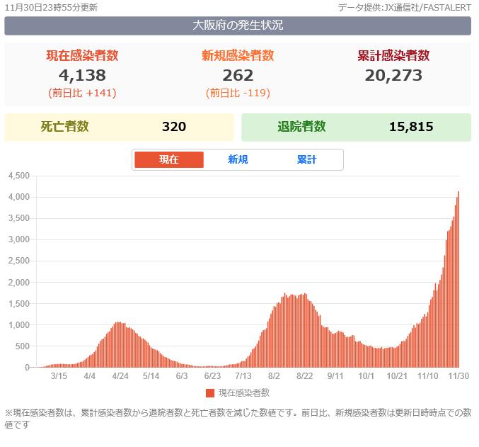 f:id:nikomakoyoga:20201201005701p:plain