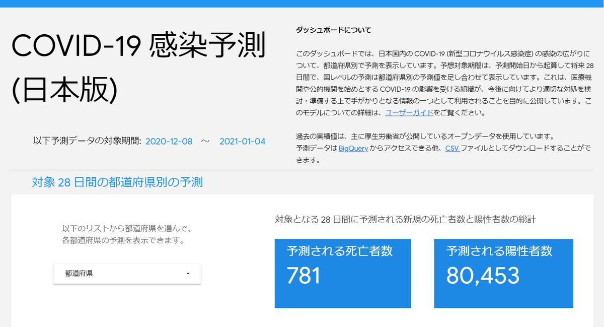 f:id:nikomakoyoga:20201217222221p:plain