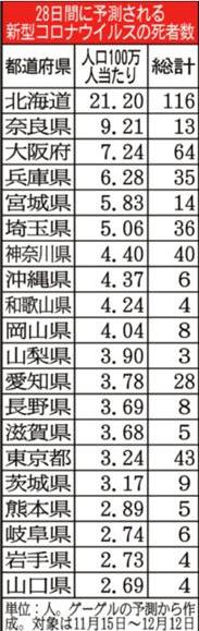 f:id:nikomakoyoga:20201217224337p:plain