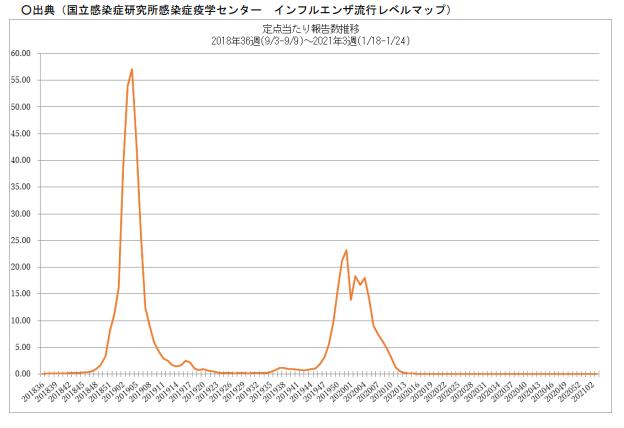 f:id:nikomakoyoga:20210201000132p:plain