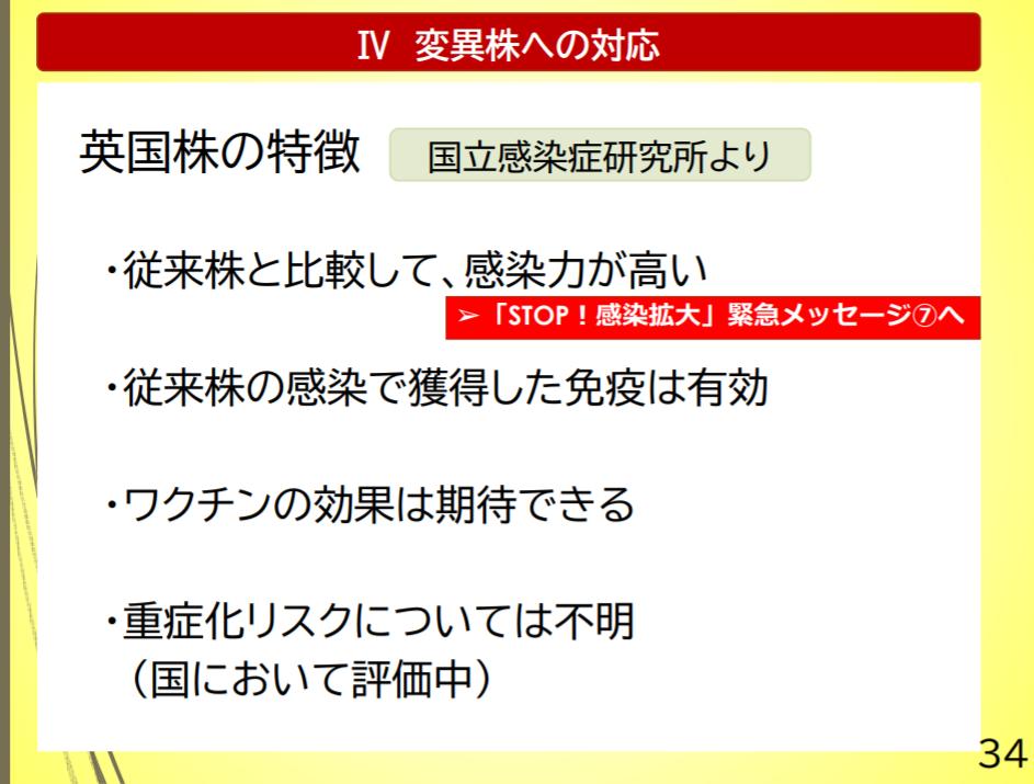 f:id:nikomakoyoga:20210410160239p:plain