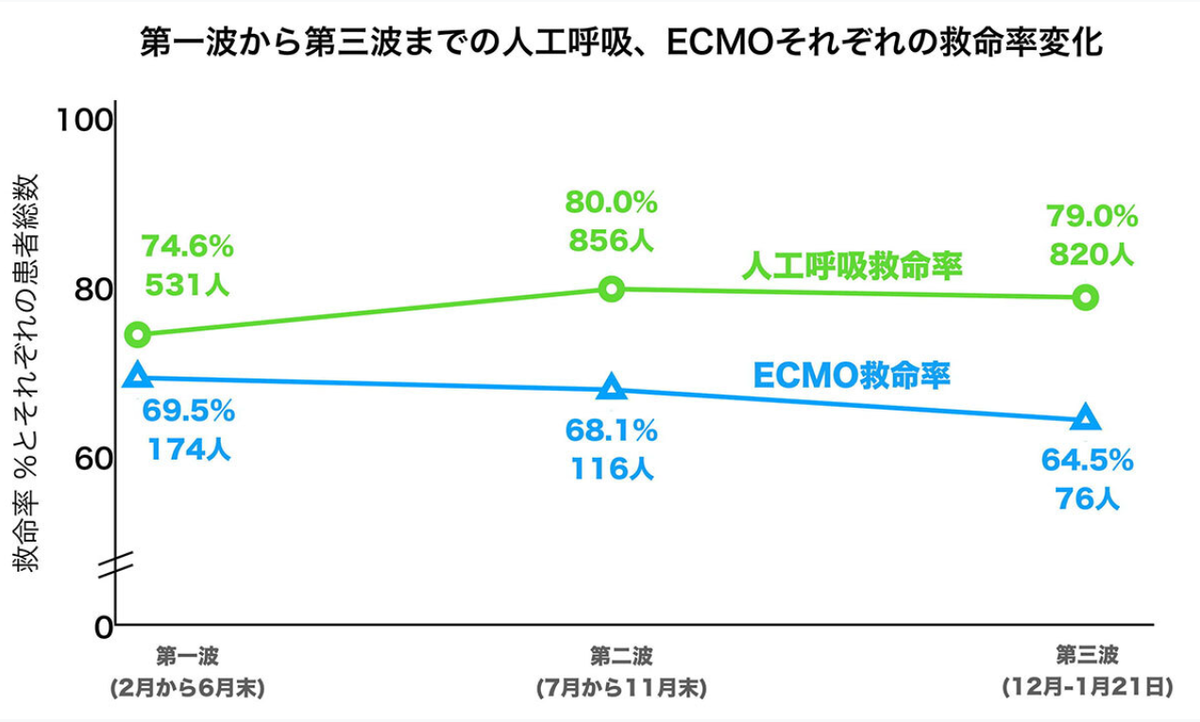 f:id:nikomakoyoga:20210410162142p:plain