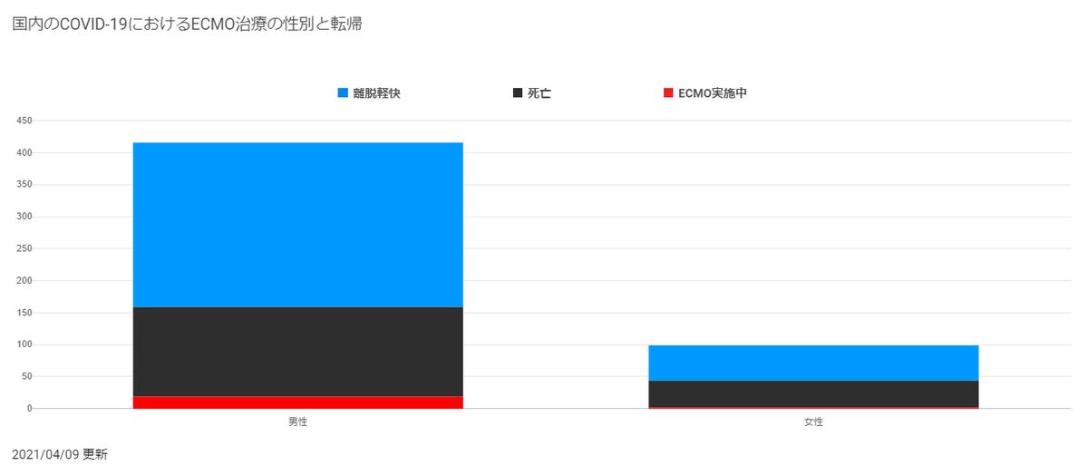 f:id:nikomakoyoga:20210410163044p:plain