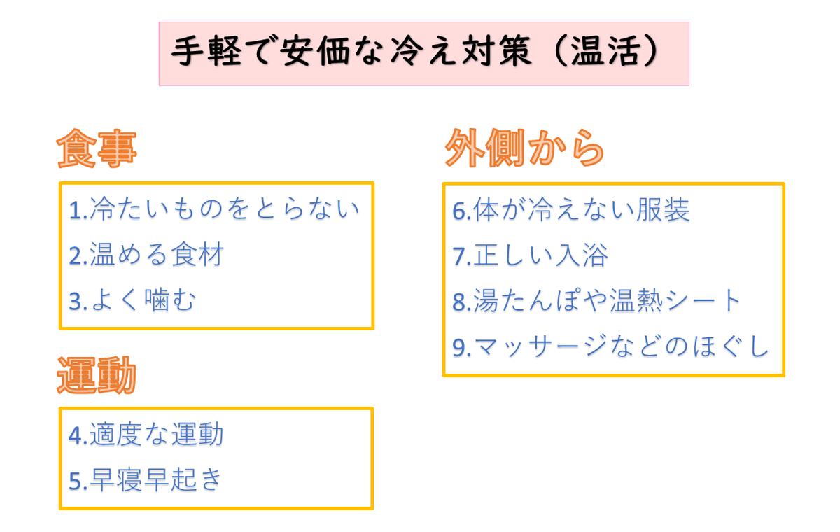 f:id:nikomakoyoga:20210602204819p:plain