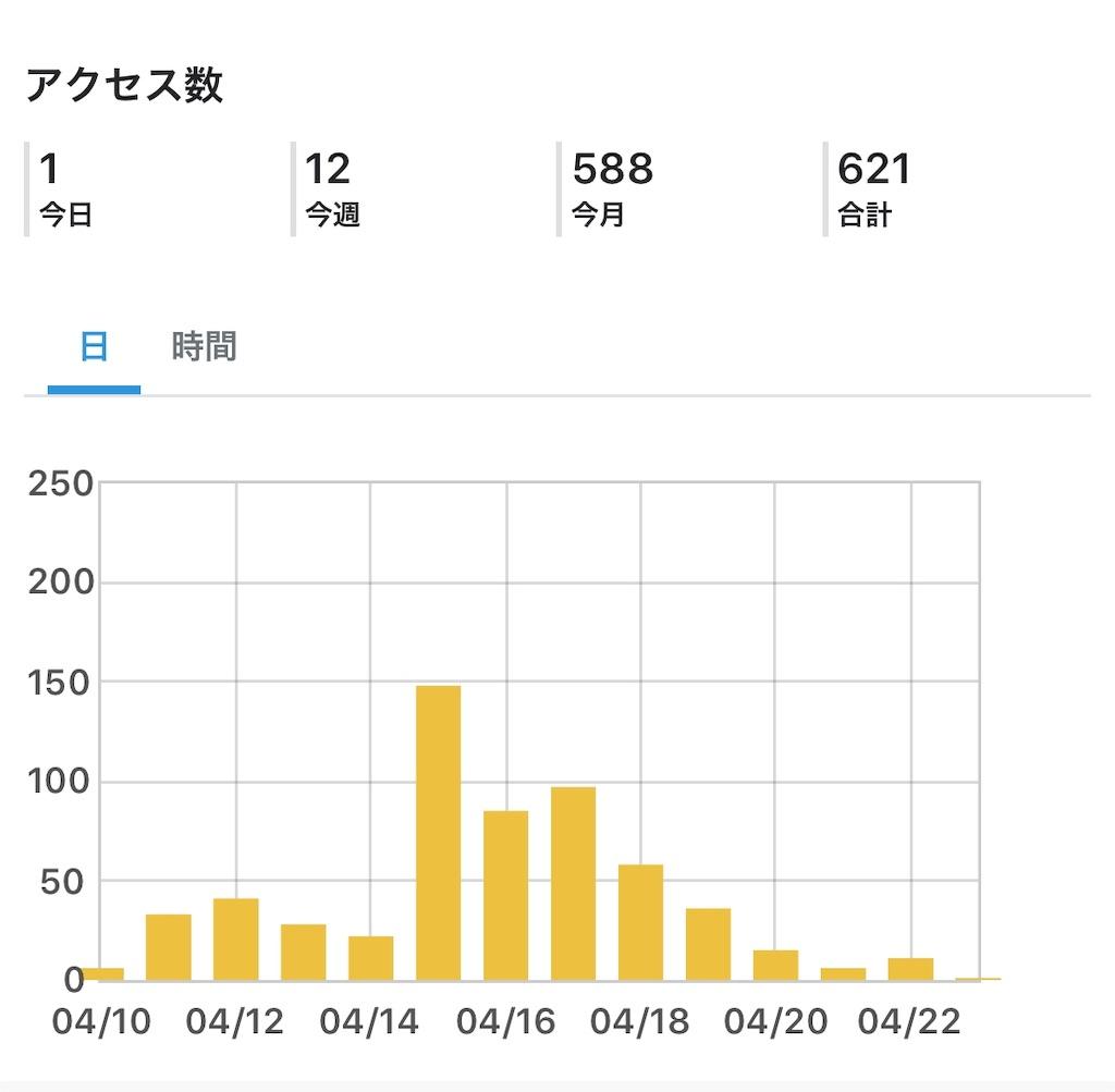 f:id:nikoniko_123:20190423103107j:image