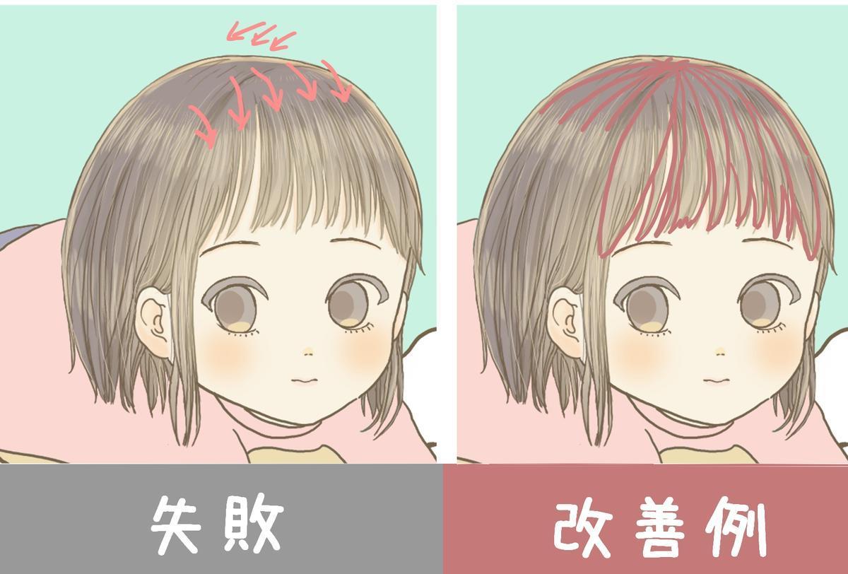 萌絵イラスト描き方