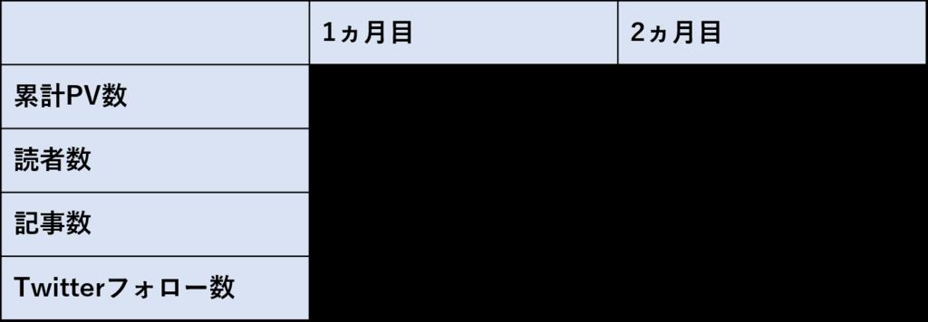 f:id:nikorichsmbc:20171012201324p:plain