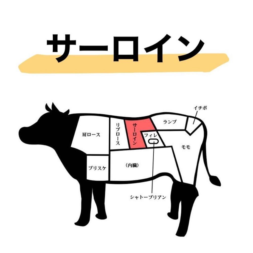 f:id:niku_hime:20200905002445j:image