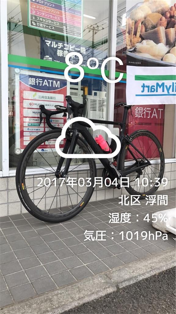 f:id:nikudaisukidesu:20170304145233j:image