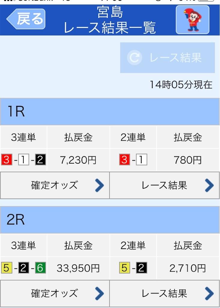 ボート リプレイ 尼崎 BOAT RACEとこなめ公式ウェブサイト