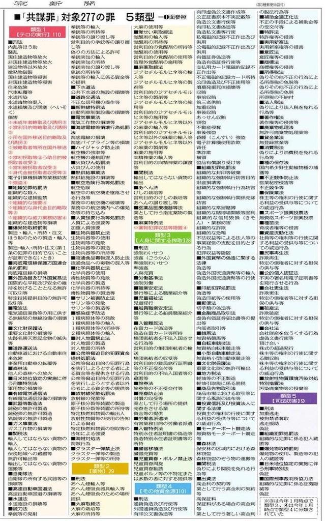 f:id:nikukuitai29:20170505000042j:image