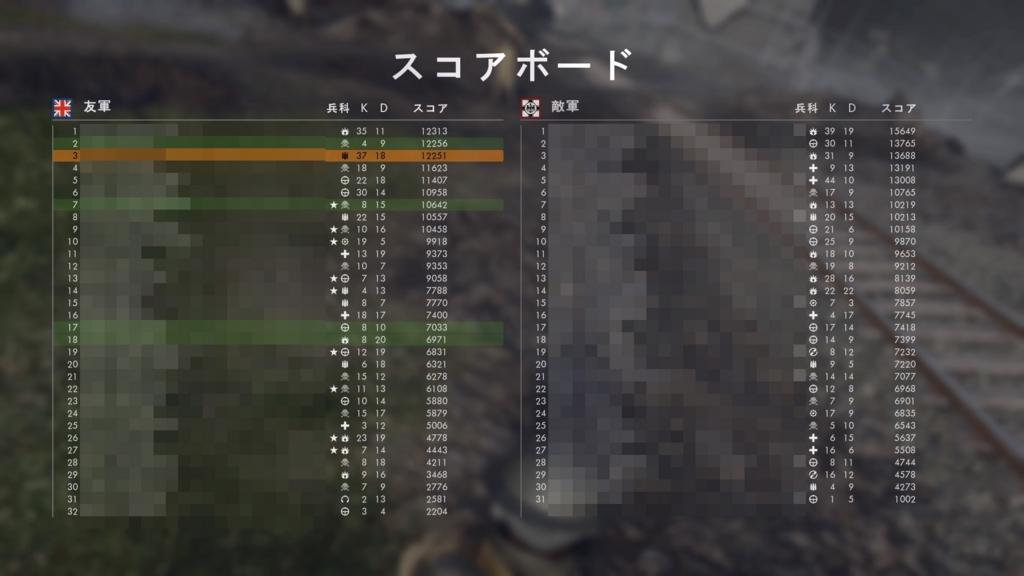 f:id:nikutosushi:20170213012030j:plain
