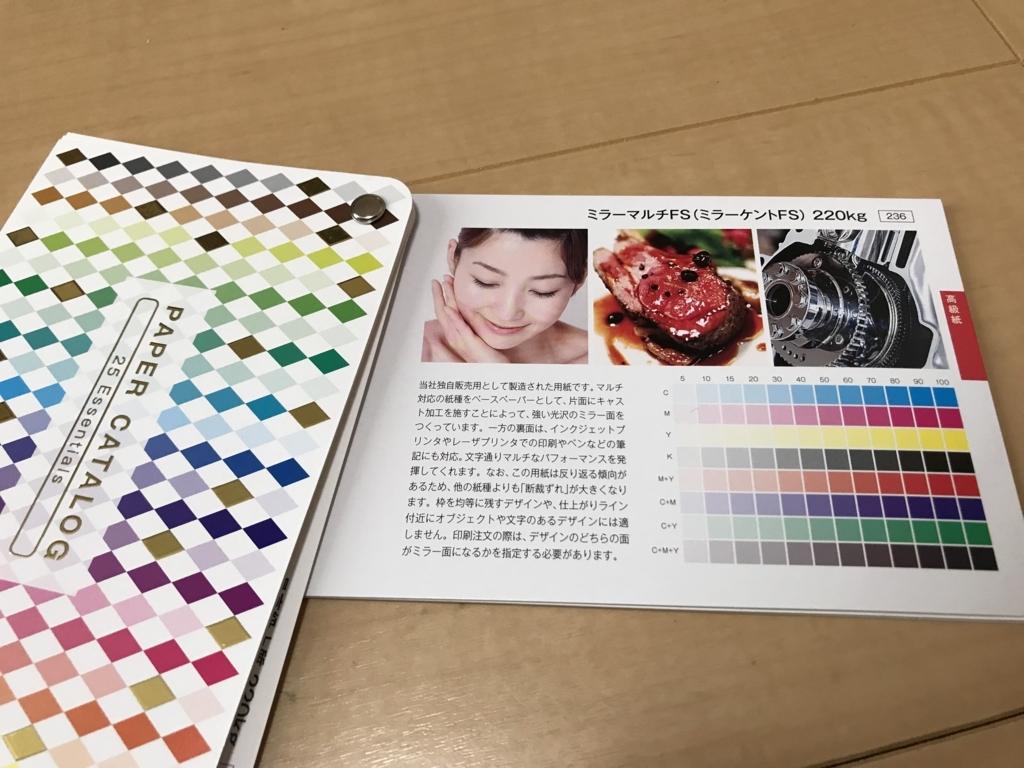 f:id:nikuyoshi:20180502124334j:plain