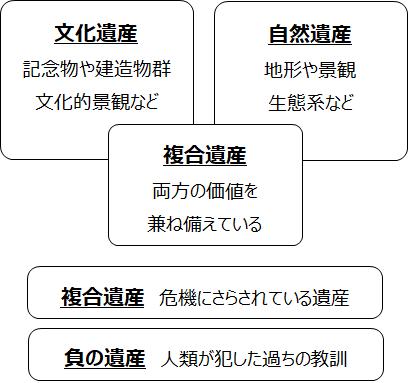 f:id:nil-blog:20210111121213p:plain