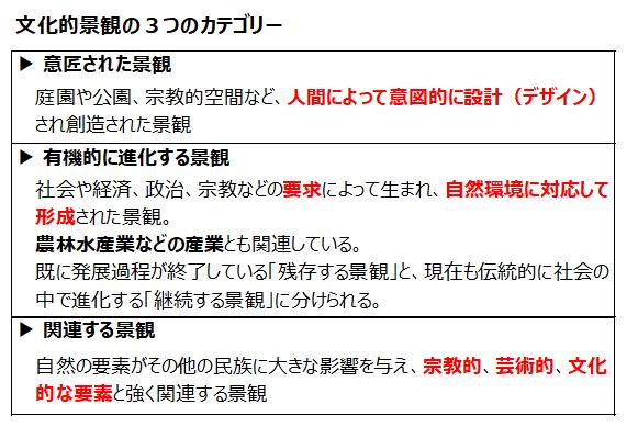 f:id:nil-blog:20210118121806p:plain