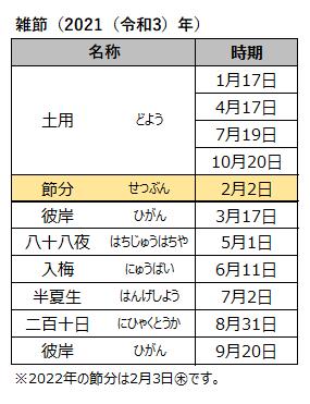 f:id:nil-blog:20210118170759p:plain