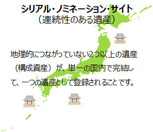 f:id:nil-blog:20210119190457p:plain