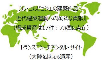 f:id:nil-blog:20210119191441p:plain