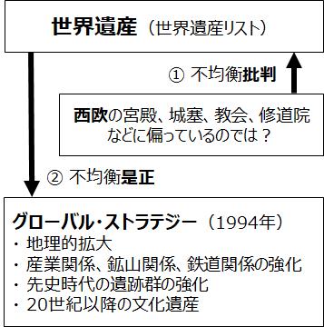 f:id:nil-blog:20210120210040p:plain