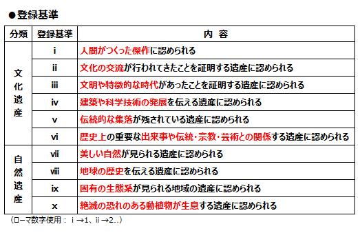 f:id:nil-blog:20210122165916p:plain