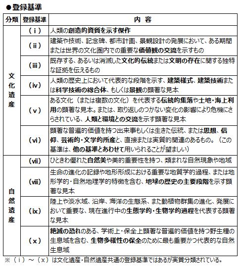 f:id:nil-blog:20210122172309p:plain