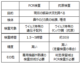 f:id:nil-blog:20210125222546p:plain
