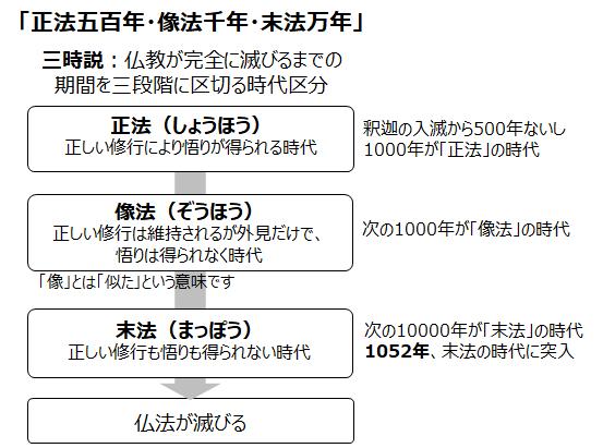 f:id:nil-blog:20210131114607p:plain