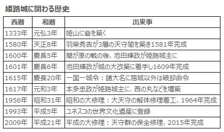 f:id:nil-blog:20210201124942p:plain