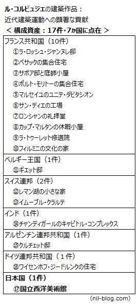 f:id:nil-blog:20210203113110p:plain